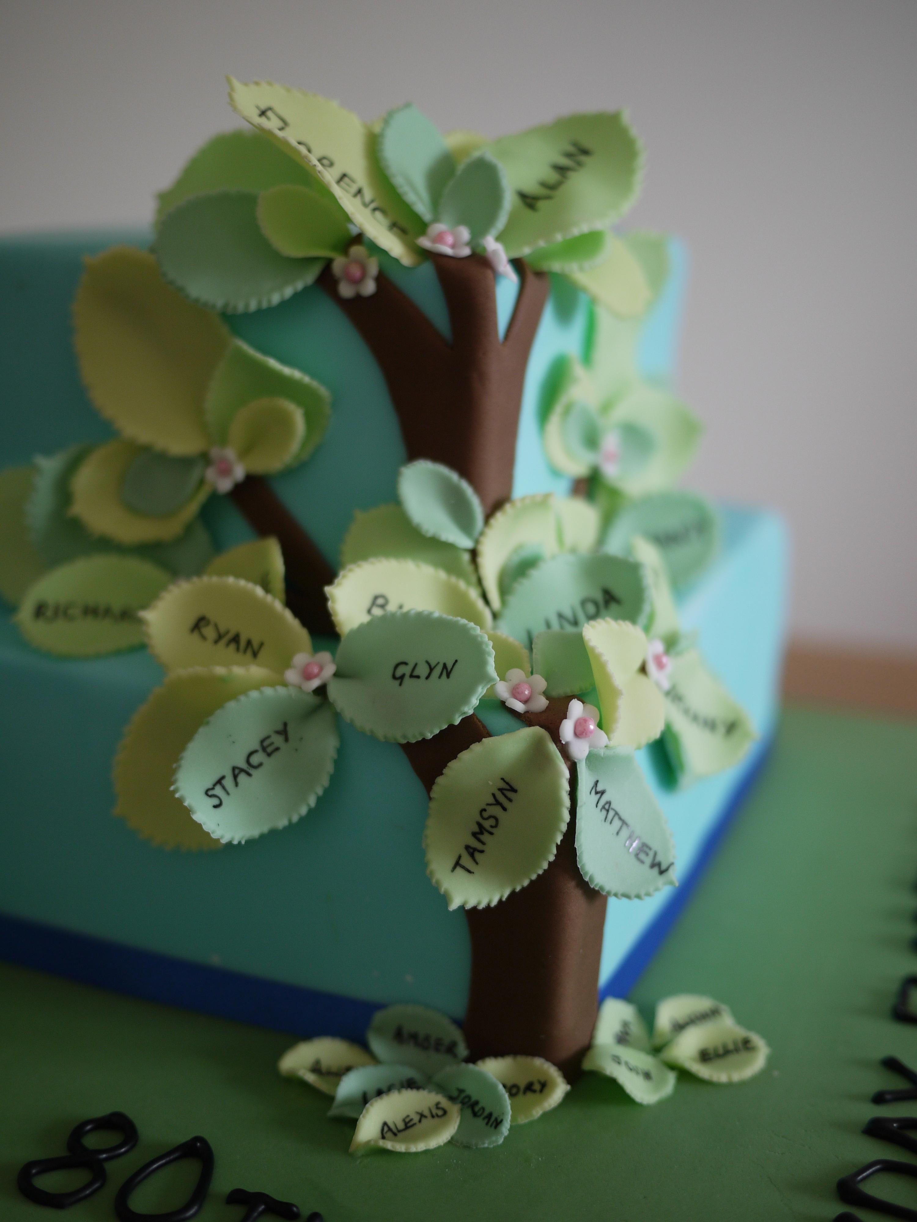 Delia Smiths Wedding Cake Recipe